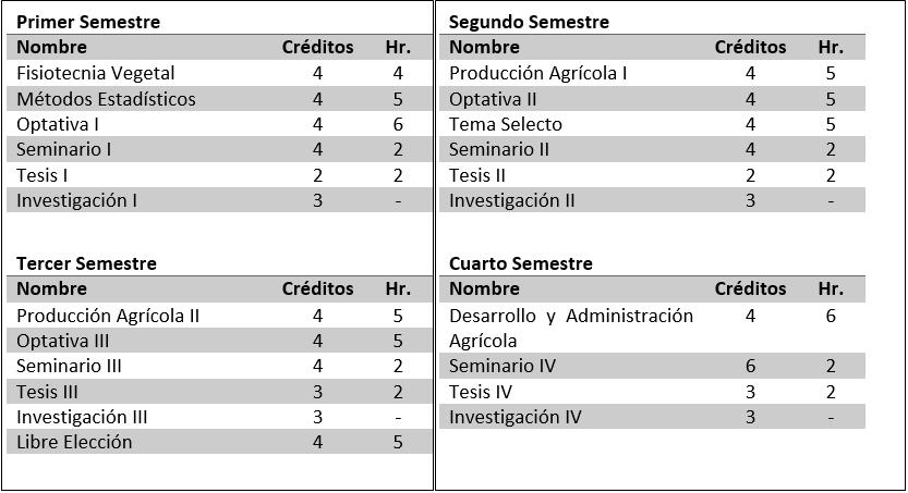 Calendario Academico Uprm 15