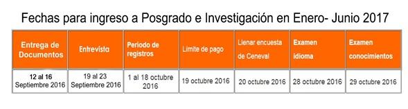 fechas_posgrado_doc